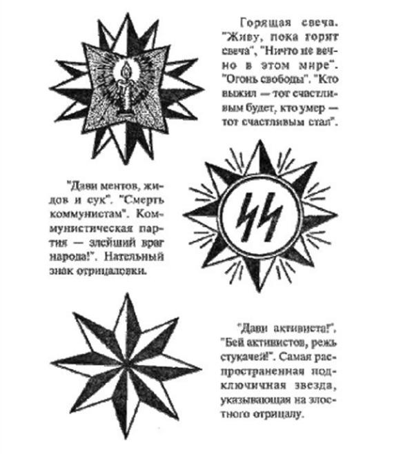 Значение наколки звезда